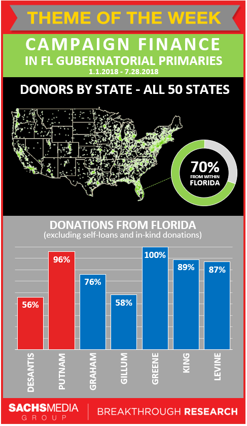 Campaign Finance by State