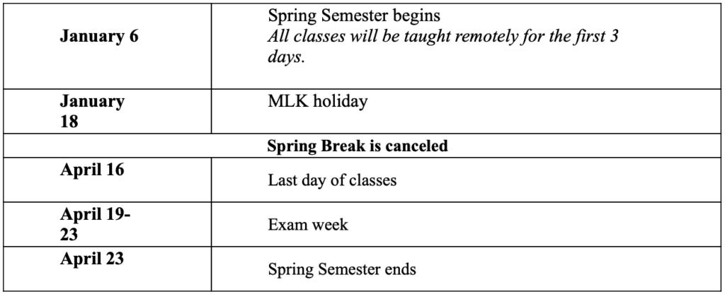 Famu Spring 2021 Calendar FAMU Announces Changes To Spring 2021 Semester Calendar